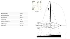 J88 - JComposites - Schéma technique