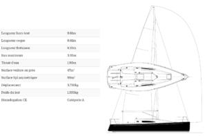 J97E - JComposites - Schéma technique